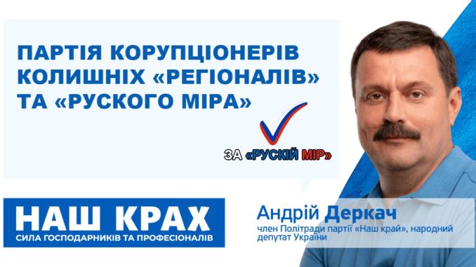 Андрій Деркач