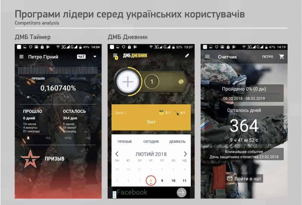 Джура – мобільний додаток для українського військового