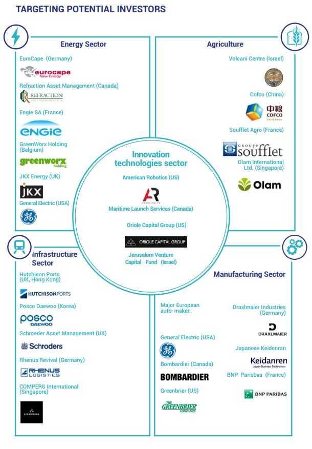 Oriole Capital Group: странный партнер государственного «Укроборонпрома» - InformNapalm